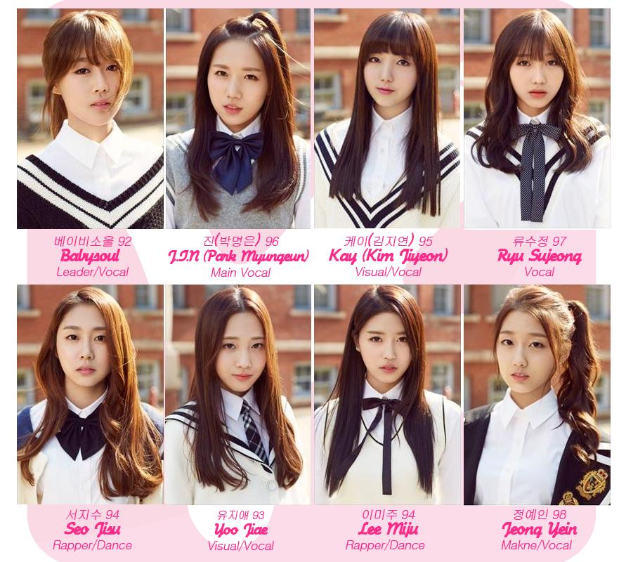 Lovelyz Members